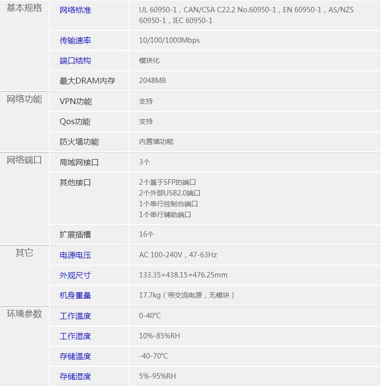 北京思科CISCO3945E/K9路由器