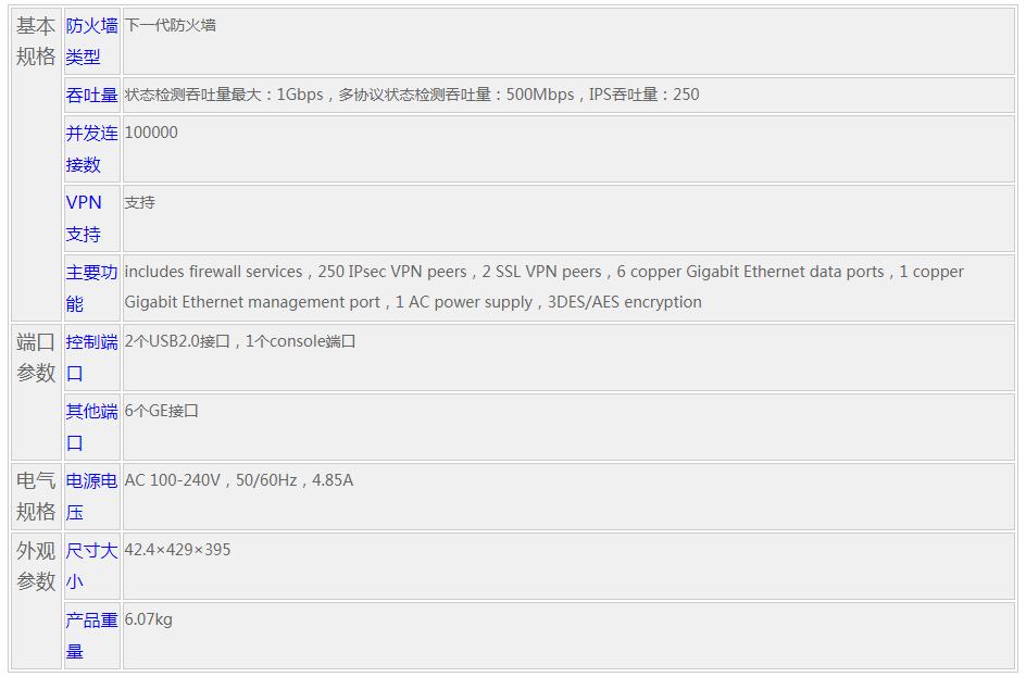北京思科CISCO ASA5512/K9防火墙