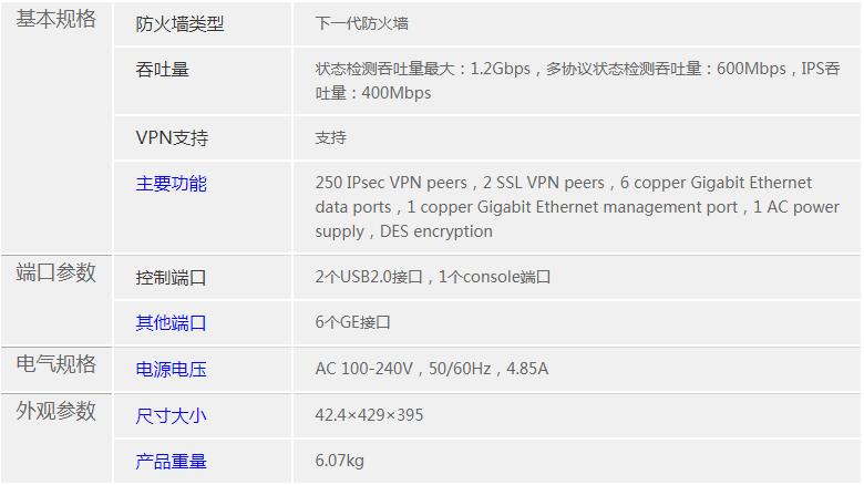 北京思科CISCO ASA5515-K9防火墙
