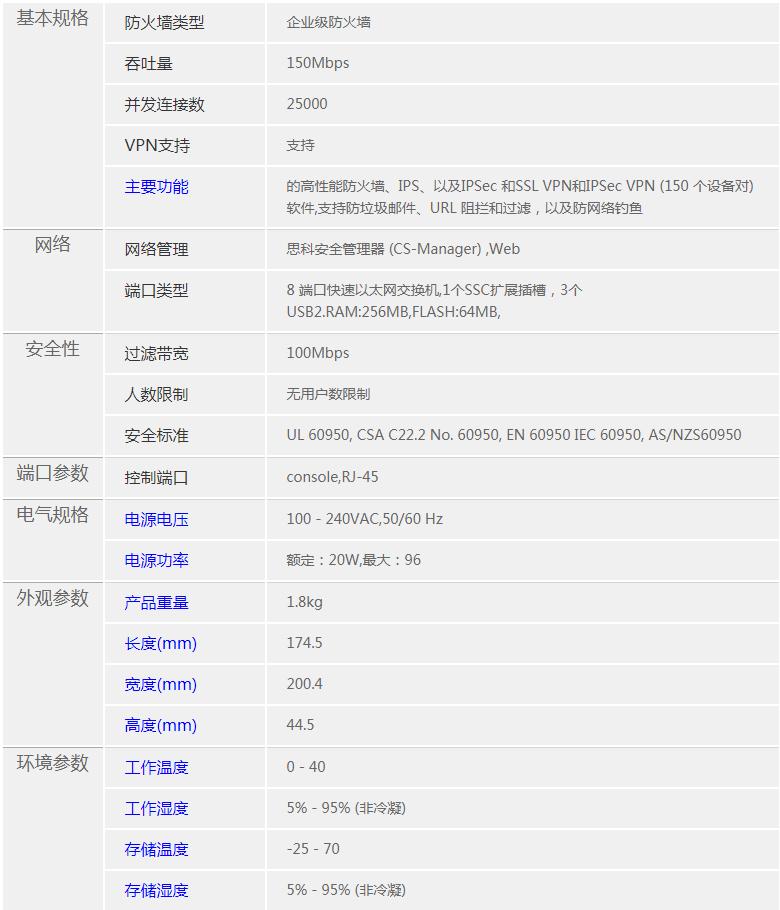 北京北京思科CISCO ASA5505-SEC-BUN/K9防火墙