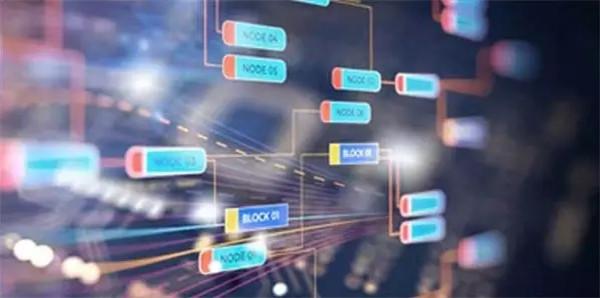 联想SR850/SR850P服务器是您理想的选择吗?
