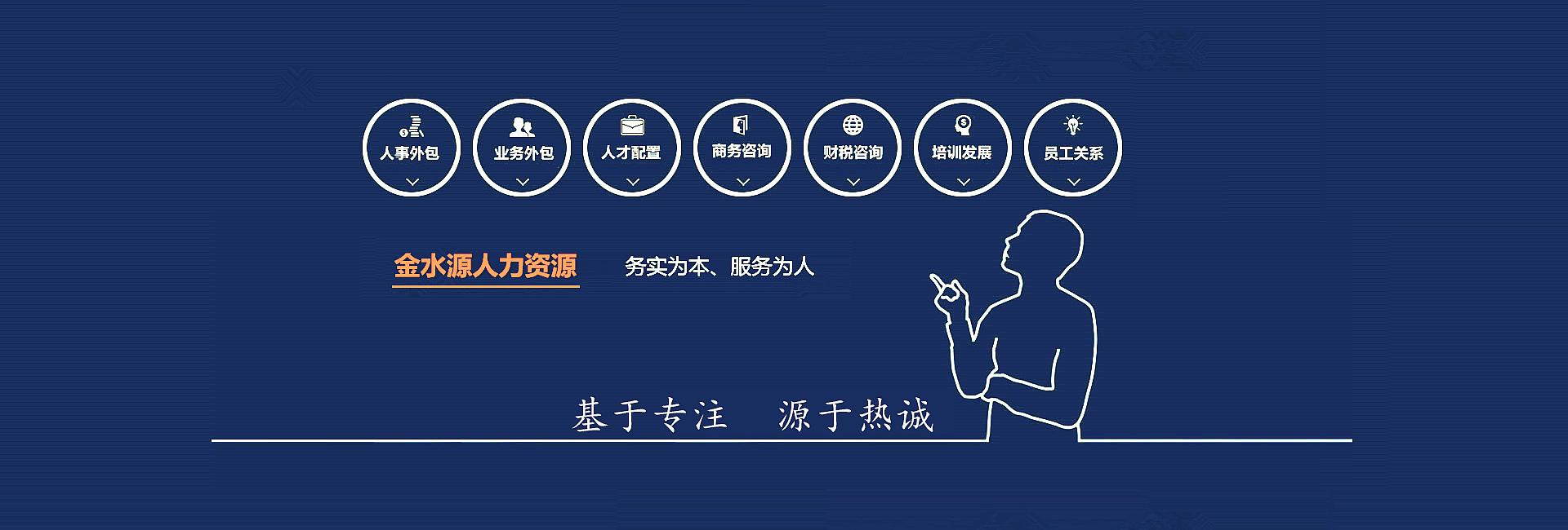 咸阳人力资源服务公司