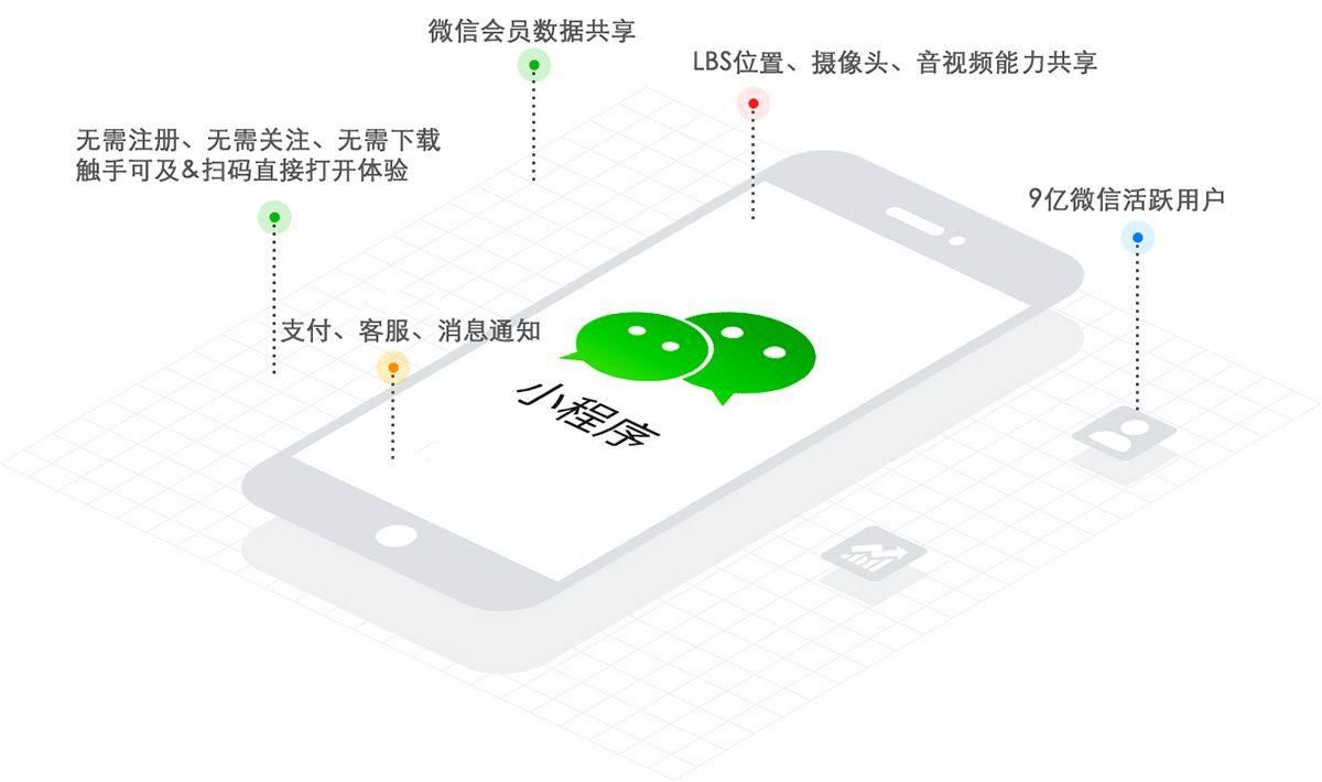 襄阳微信小程序开发