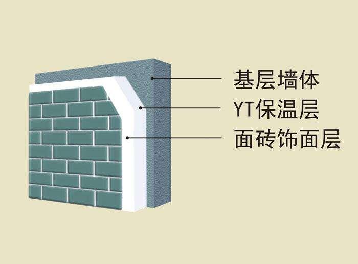 室内保温材料