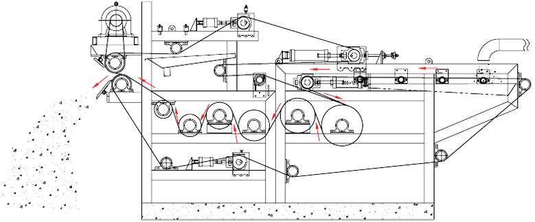 YBDY-GQD压滤机