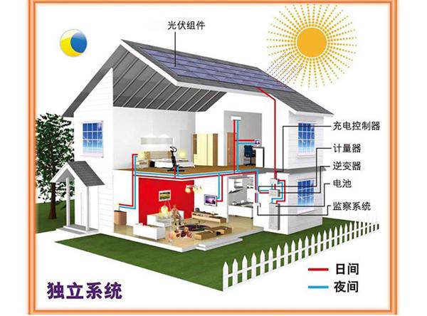 太阳能离网系统