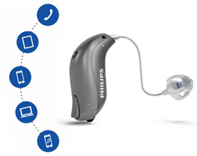 简单介绍飞利浦助听器是如何帮你处理掉噪声的?