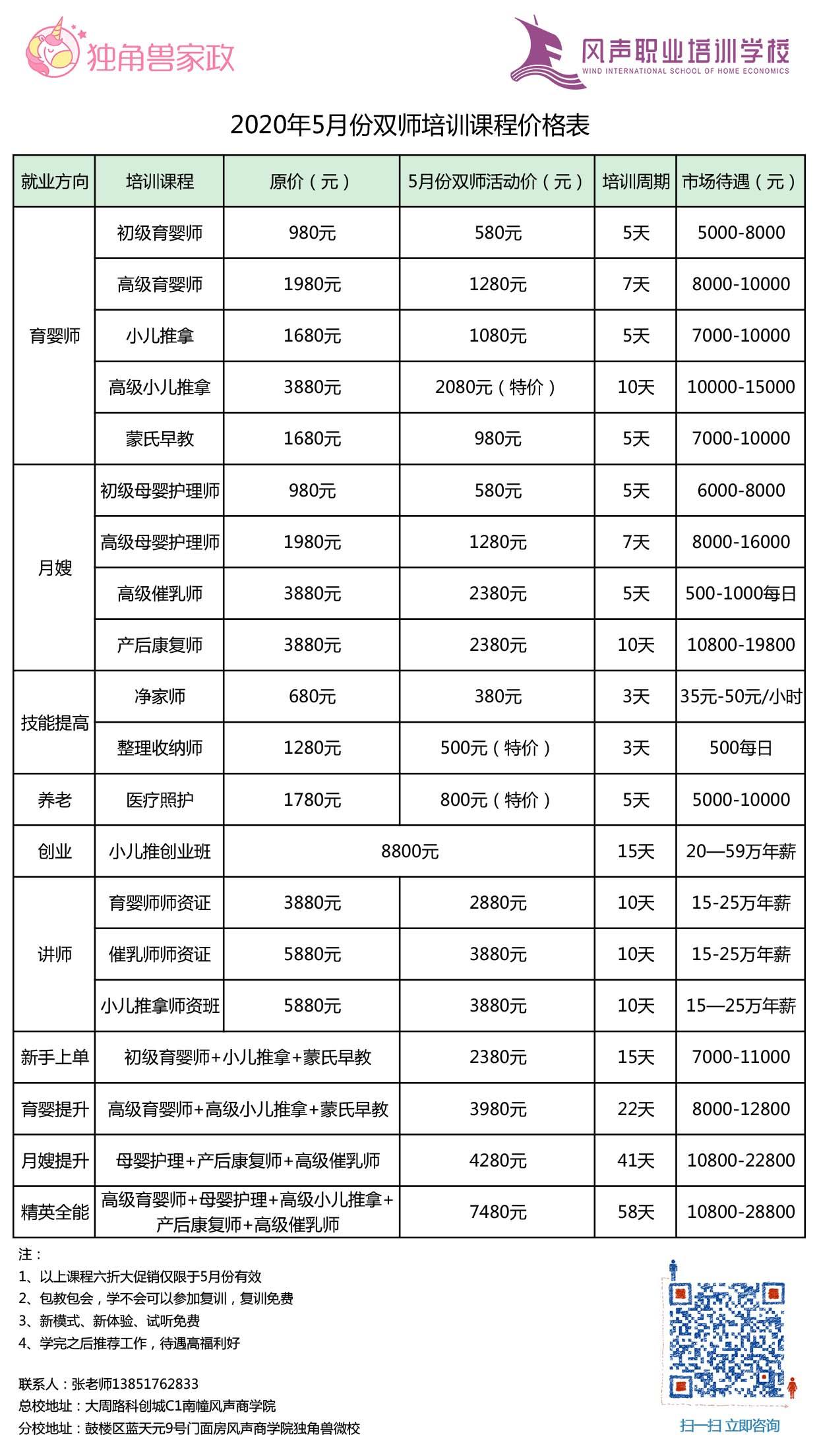 南京独角兽月嫂育儿嫂培训课程价格表