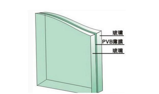 潍坊夹胶玻璃