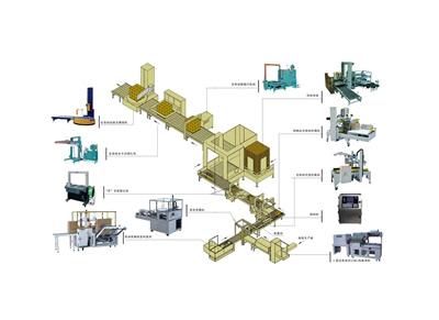 铁人生产线