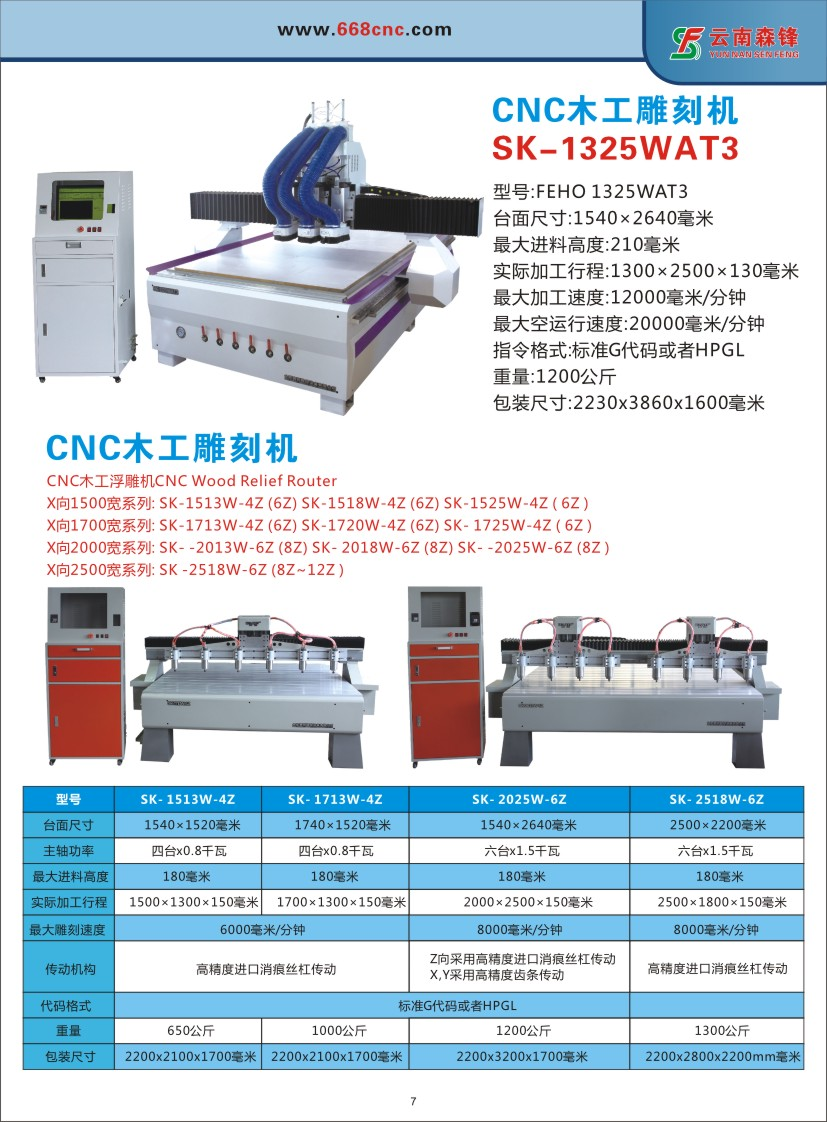 CNC木工雕刻機