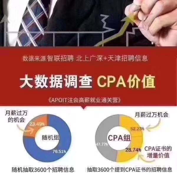 大数据调查带你解析CPA注册会计师价值!