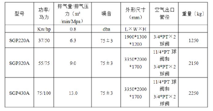 移动式空压机型号