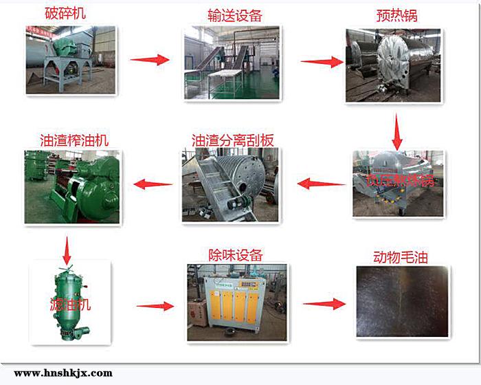 猪油提炼单机设备