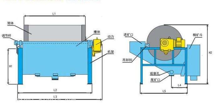 碾米机磁选成套设备
