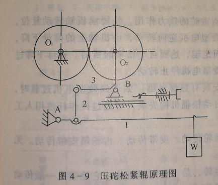 碾米胶辊调节机构