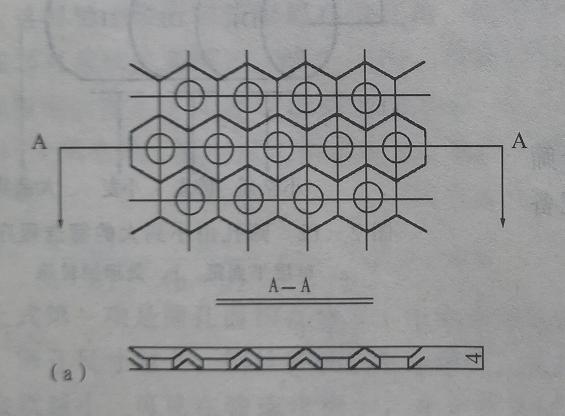 圆孔波纹型冲孔筛面