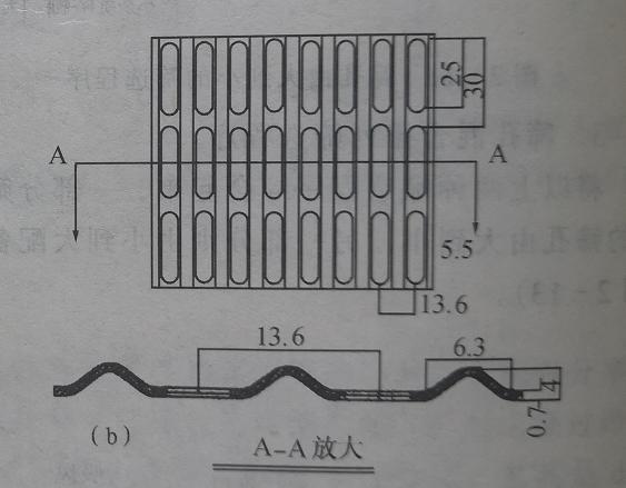 长方形波纹型冲孔筛面