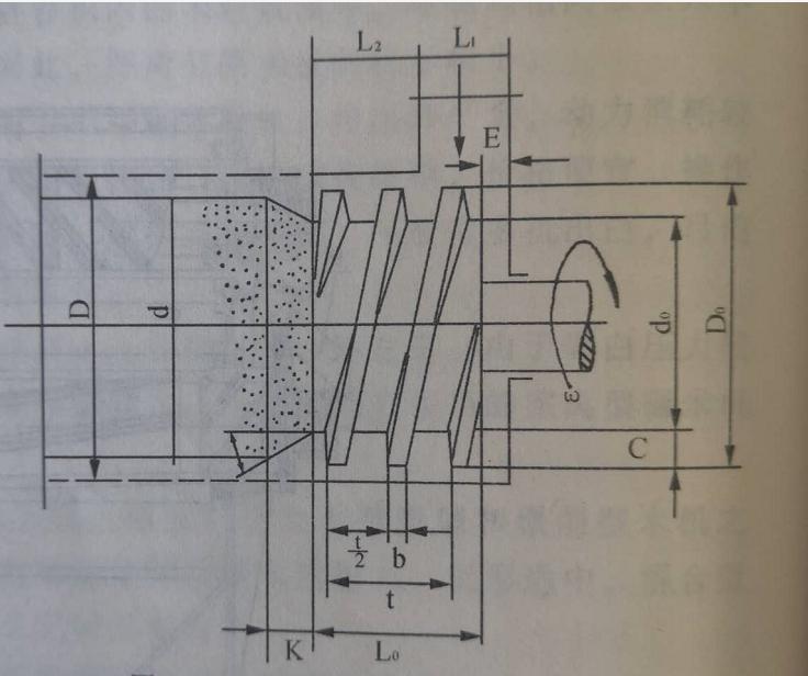 螺旋输送器