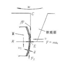 米粒与铁辊碰撞过程