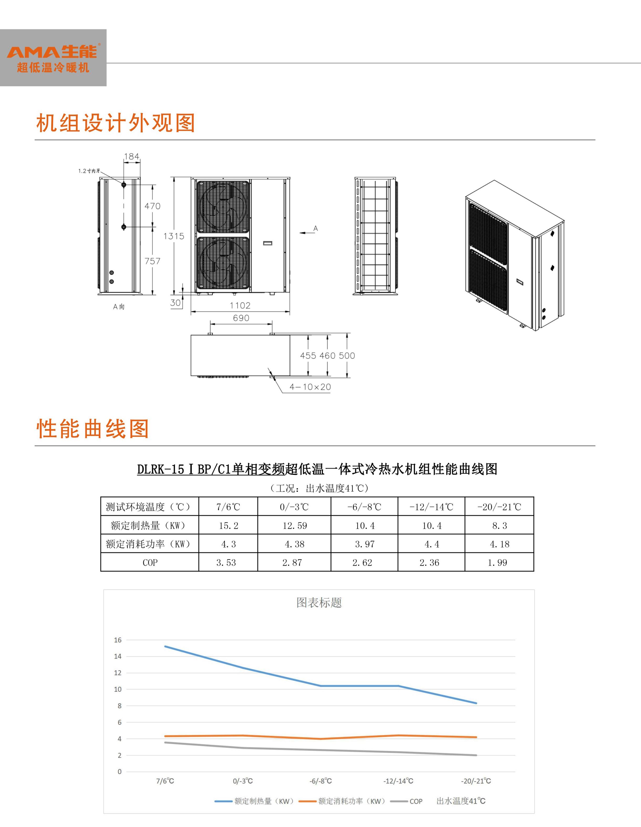 安阳空气能热水器供公司