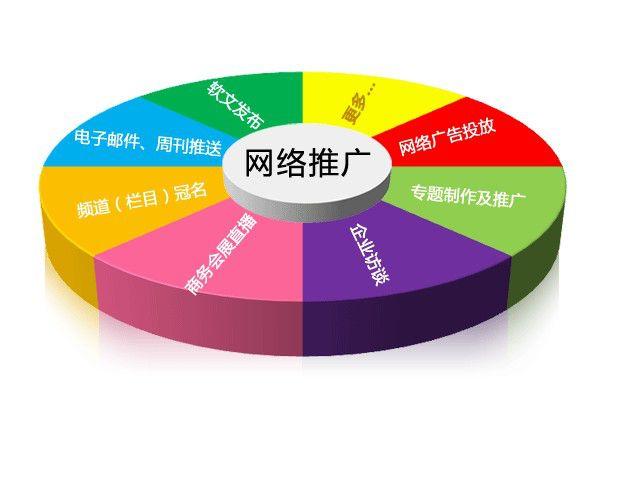 福州网站推广