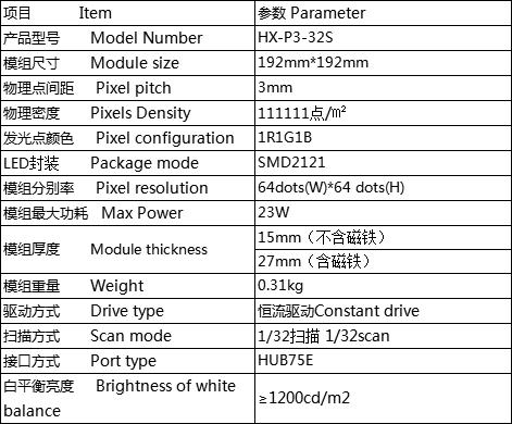 室内P3全彩LED显示屏价格