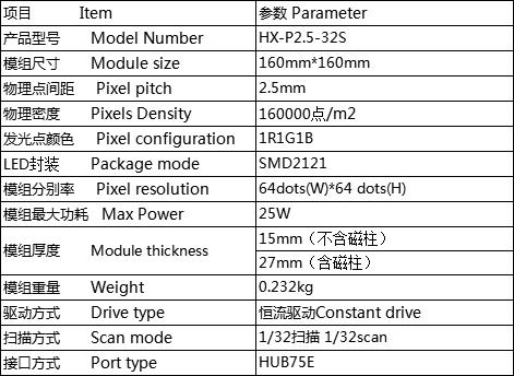 室内P2.5全彩LED显示屏厂家
