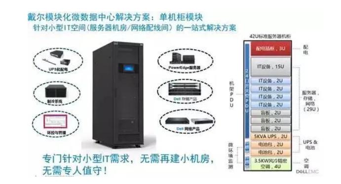 北京戴尔服务器经销商