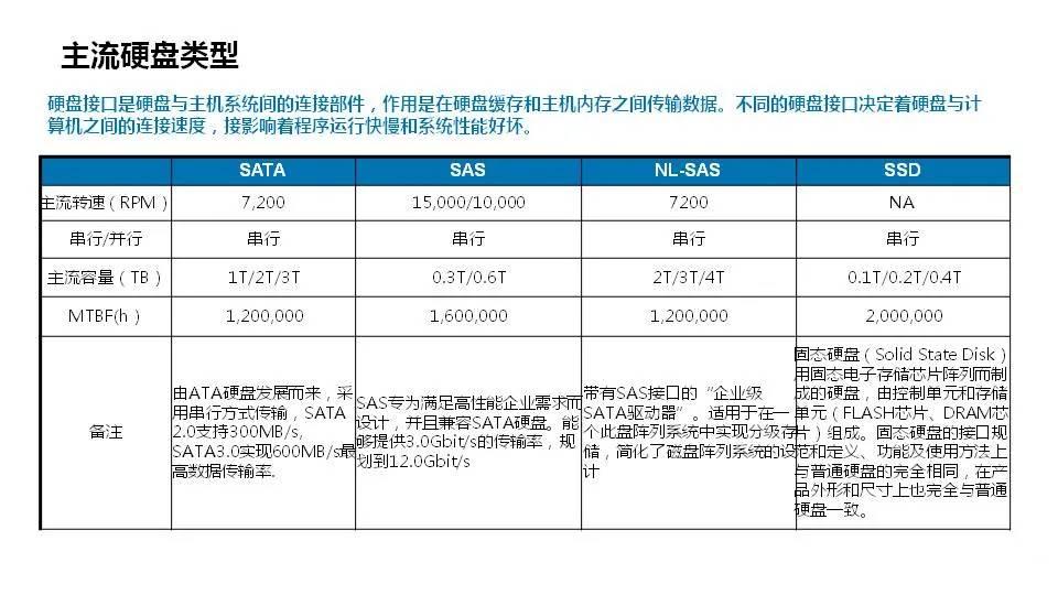 北京戴尔服务器代理商