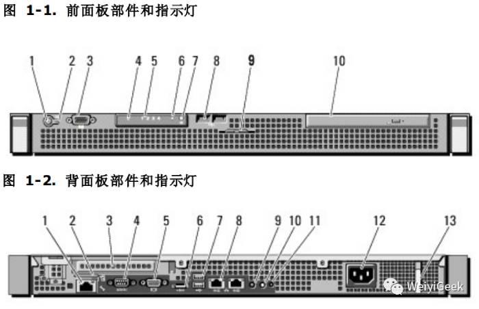 戴尔PowerEdge R210服务器指示灯含义含义