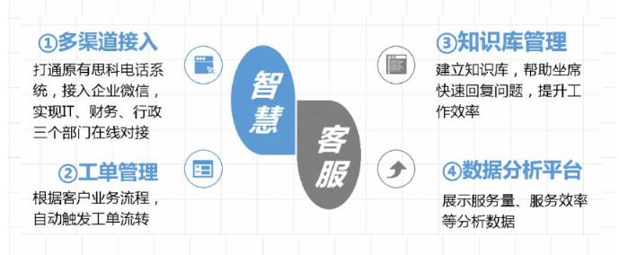 北京联想服务器代理