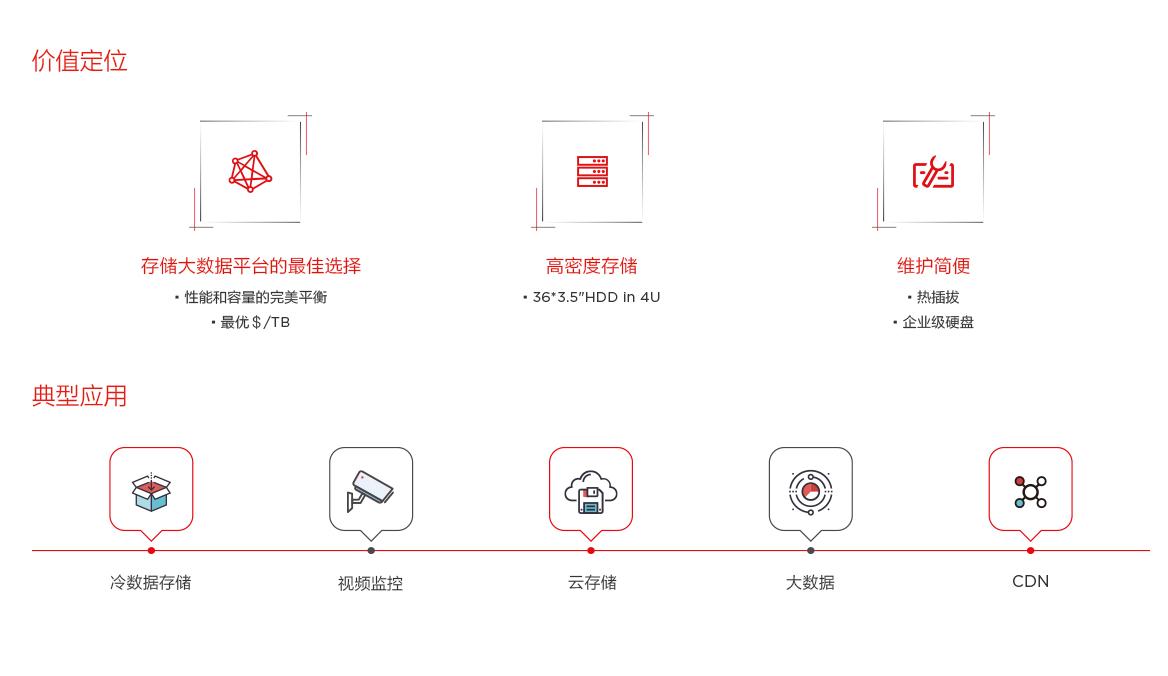 北京联想ND8836存储服务器