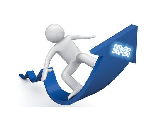 北京关键词优化公司:要想优化效果好,合理设置关键词是关键!