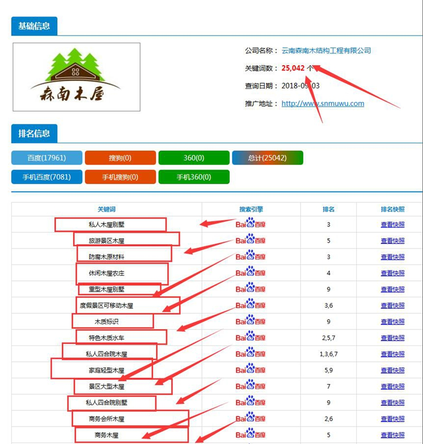 昆明網絡公司