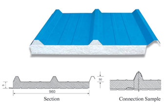 960 II型夹芯板屋面板