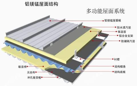 成都铝镁锰板厂家