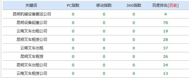 貴州網站建設,貴州網絡公司,貴陽網絡公司,貴陽網絡營銷,貴陽SEO——貴州赤狐科技有限責任公司