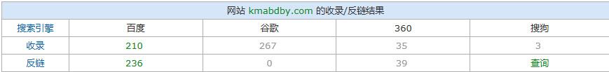 貴陽網站建設,貴陽網絡公司,貴陽網絡營銷,貴陽網絡推廣,貴陽網站推廣,貴陽SEO