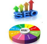 竞博JBO网络公司解析竞博JBO网络推广的好处。