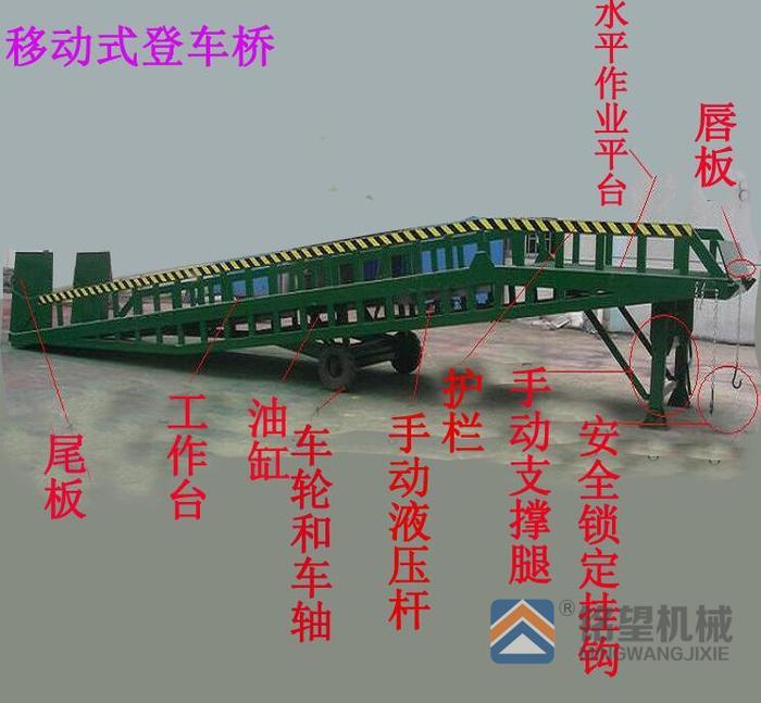 固定式液压登车桥操作方法
