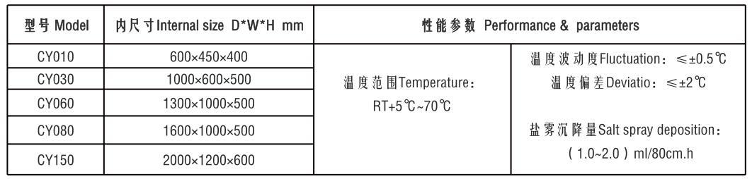 高低温试验箱厂家