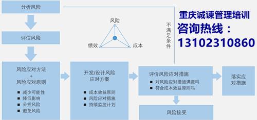 实现质量管理的方针目标,有效地开展各项质量管理. 学路网 www.xue63.