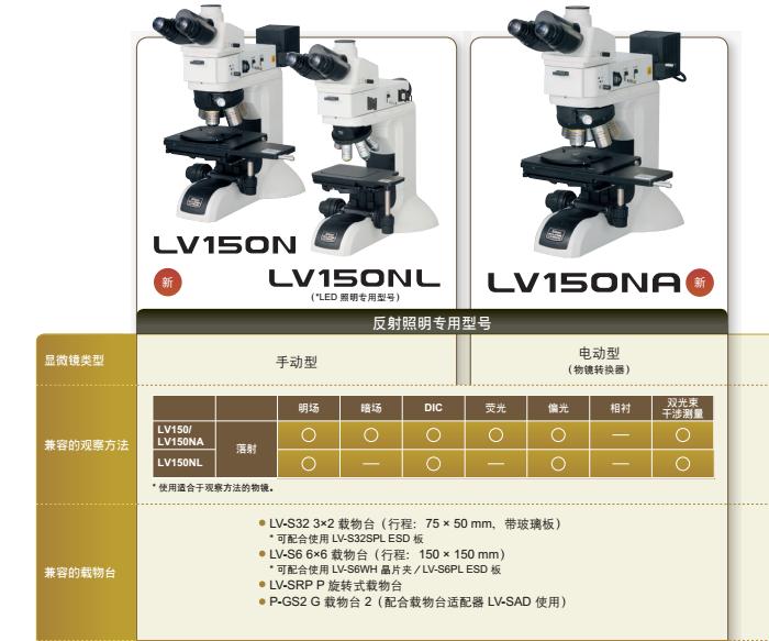 尼康LV150反射型正置工业材料显微镜