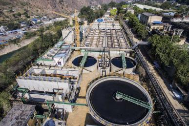 工业水系统综合服务