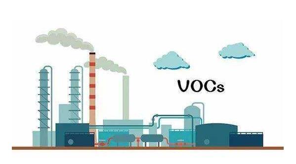 vocs废气处理在日常保护中应该注意些什么?