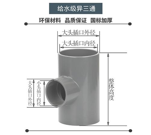 給水管材常見問題剖析及解決方案