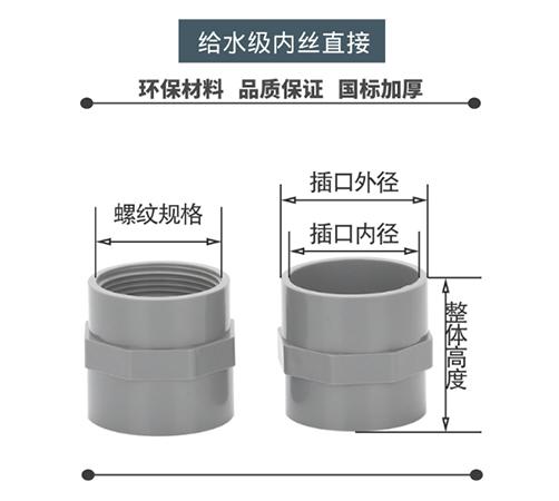 重庆UPVC给水管厂家