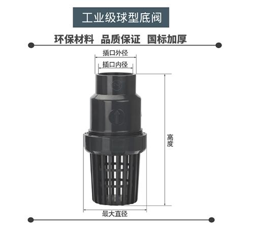重慶UPVC球型底閥配件廠