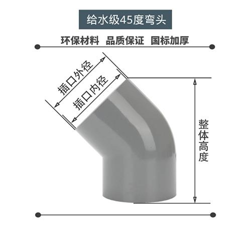 重庆PVC水管